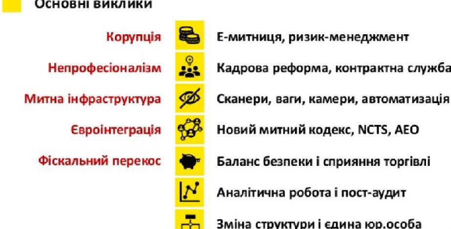 Нефьодов хочет реформировать таможню