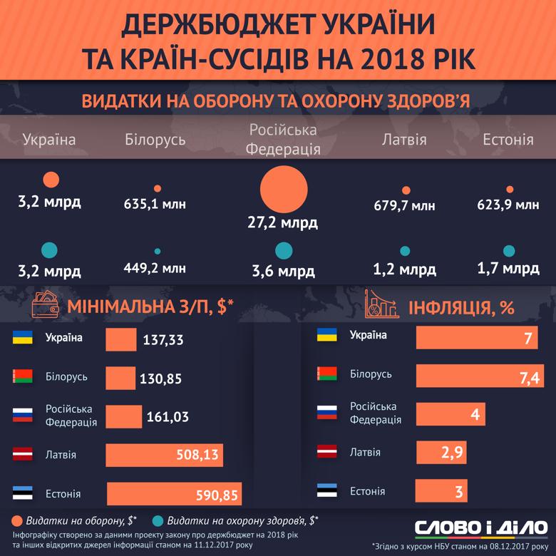 Курсы валют украина кредит