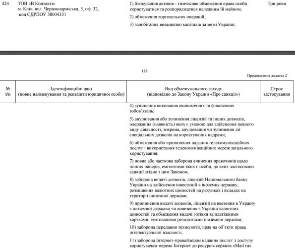Порошенко подписал указ перекрыть «Вконтакте», «Однокласники» иMail.ru