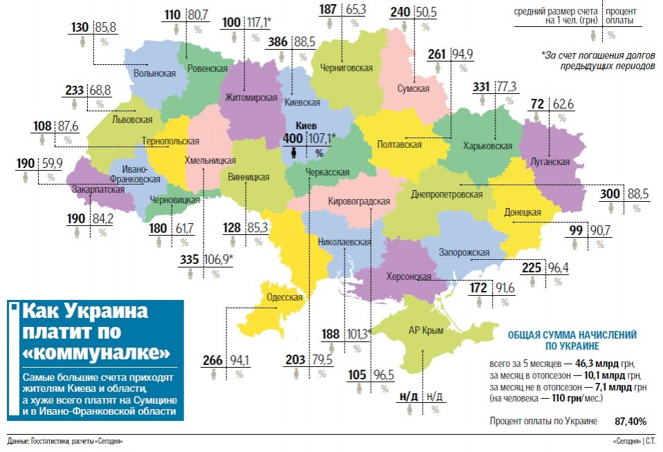 Карта должников Украины