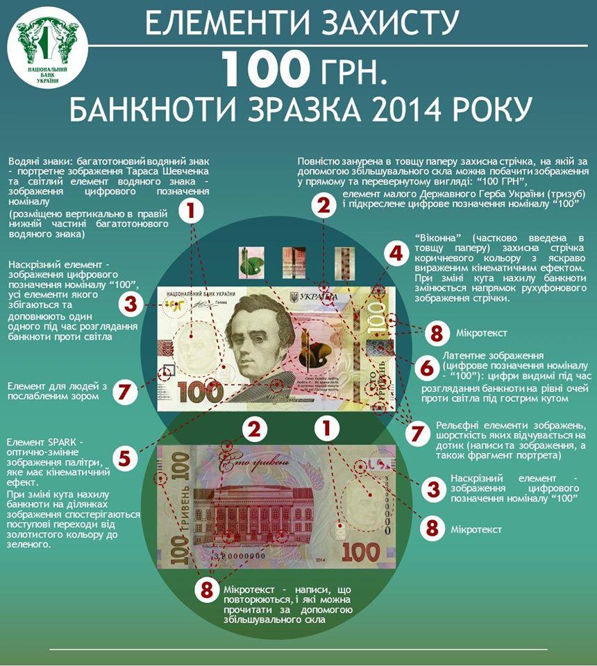 Как распознать фальшивые деньги: элементы защиты купюры номиналом 100 гривен
