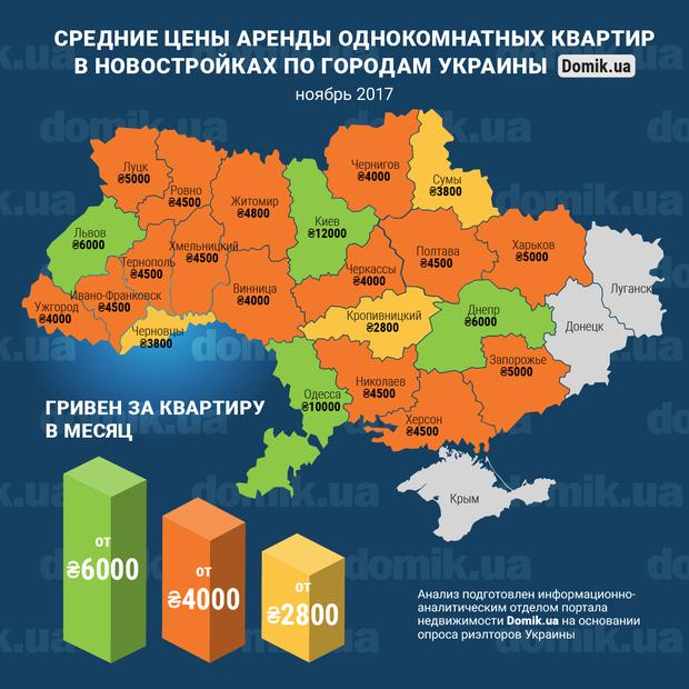 Аренда однокомнатных квартир в разных регионах Украины