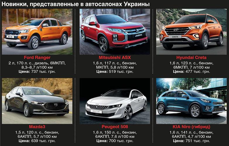 Новинки в автосалонах Украины