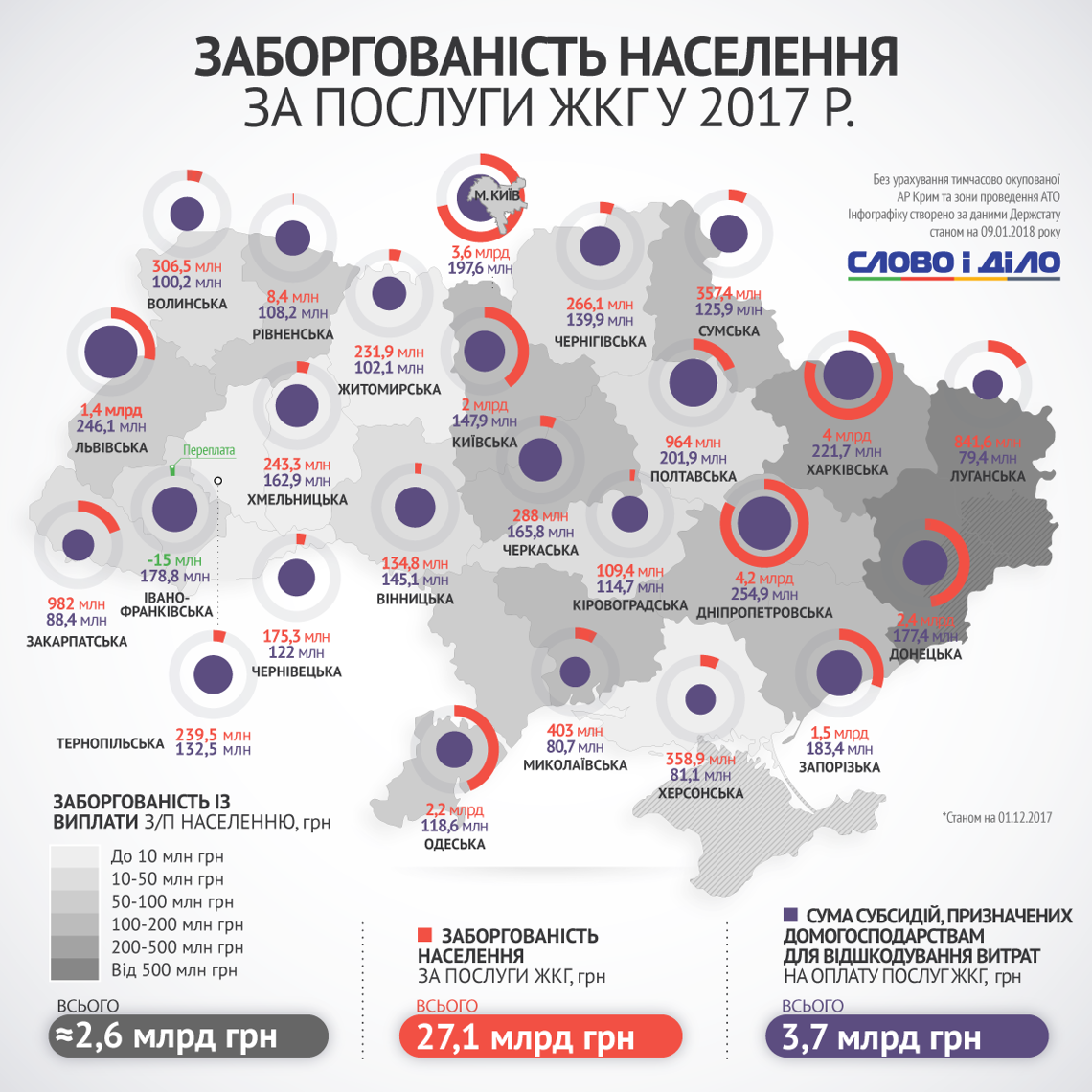 Задолженность населения за коммуналку в 2017 году