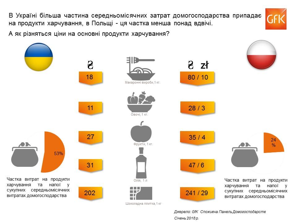 Пример для Украины: вПольше планируют уменьшить заработной платы политикам и депутатам