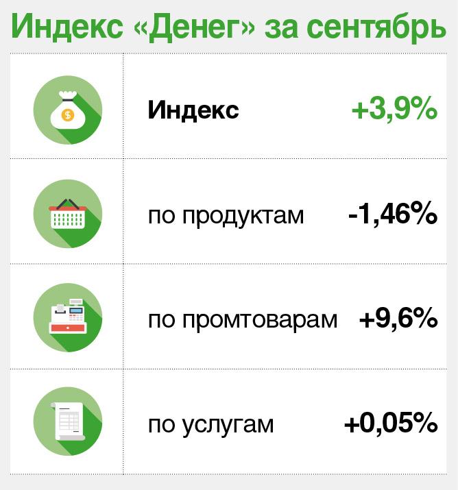 Национальный банк Украины нааукционе купил 30,7 млн долларов