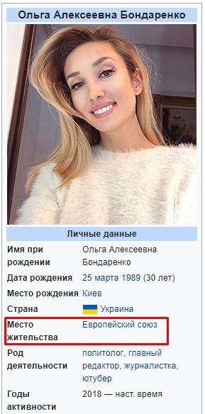 Место жительства Ольги Бондаренко ЕС