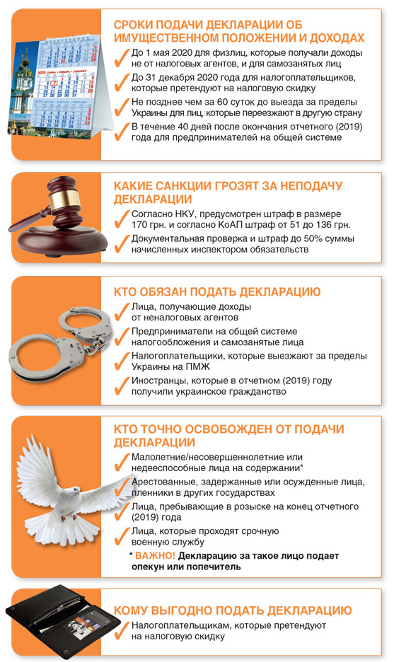 Сроки подачи декларации